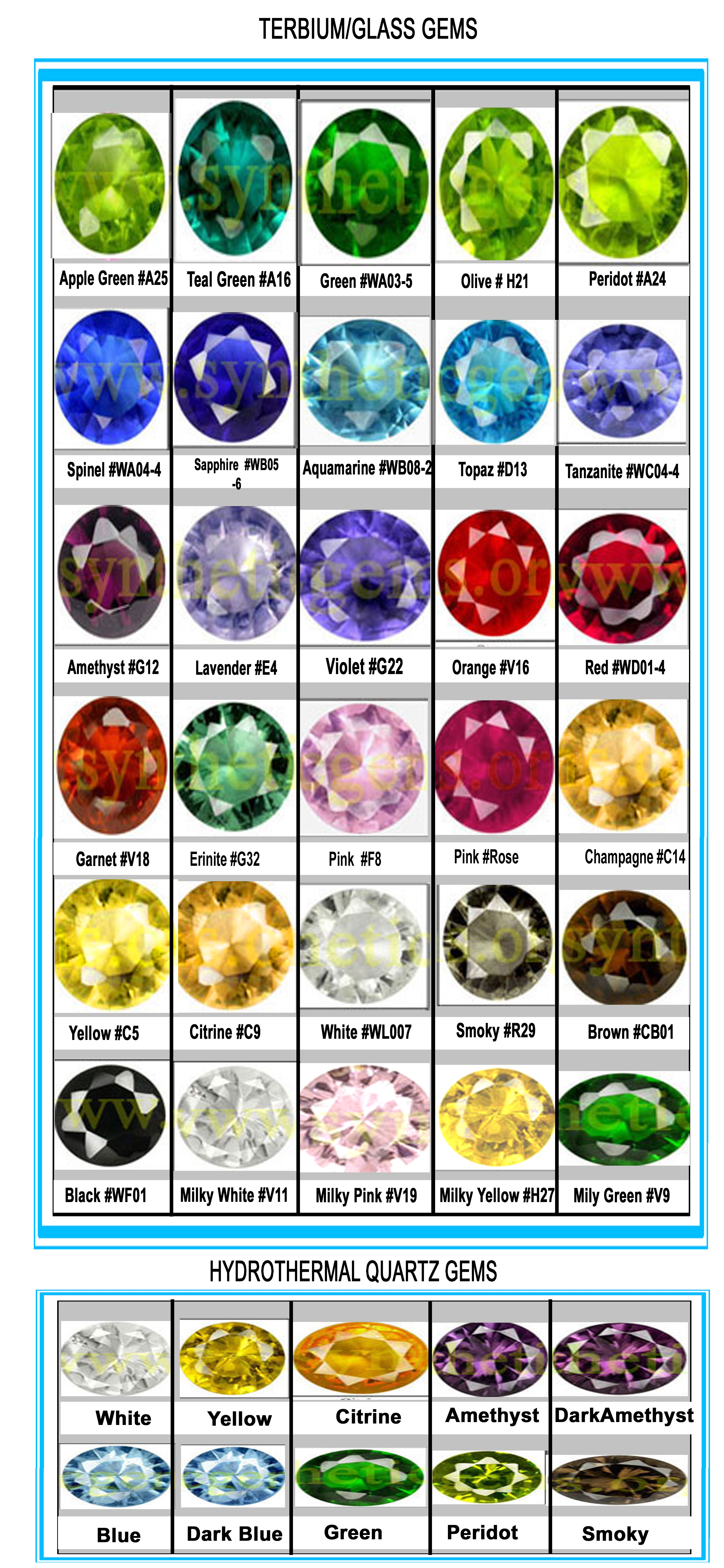 Spinel and Corundum